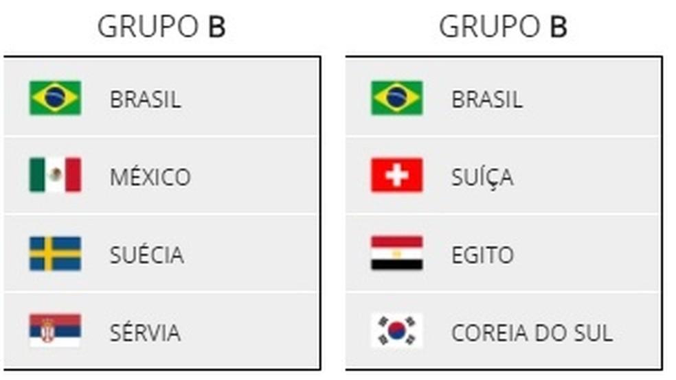 Image Result For Inglaterra V S Croacia Ao Vivo Ao Vivo