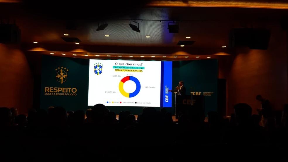 Leonardo Gaciba faz apresentação sobre o uso do VAR — Foto: Sérgio Rangel