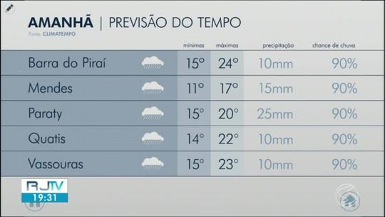 Quarta-feira será chuvosa e com baixas temperaturas no Sul do Rio