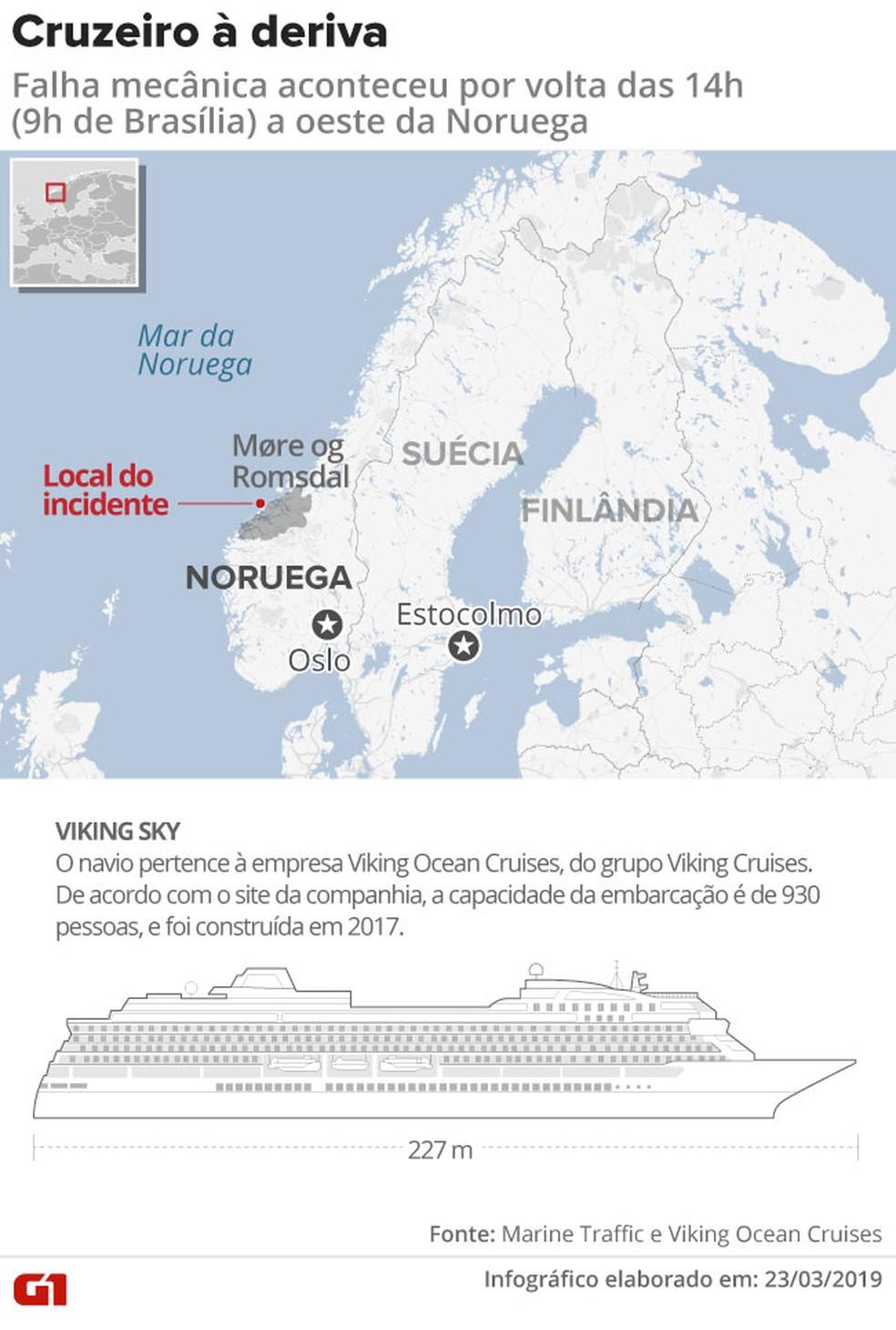 Cruzeiro à deriva na Noruega — Foto: Rodrigo Cunha/G1
