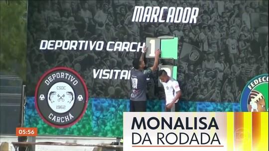 Monalisa da Rodada: imagem de Luis Alberto Acuña Carchá da Guatemala viraliza na web