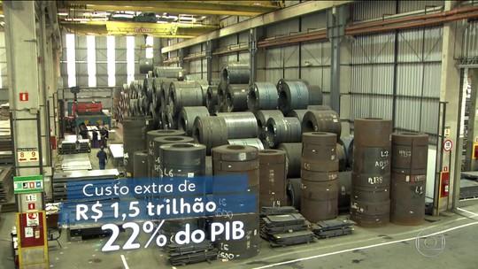 Para produzir, setor produtivo do Brasil paga mais que outros 36 países