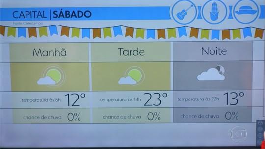 Penúltimo fim de semana do outono terá tardes com temperaturas agradáveis