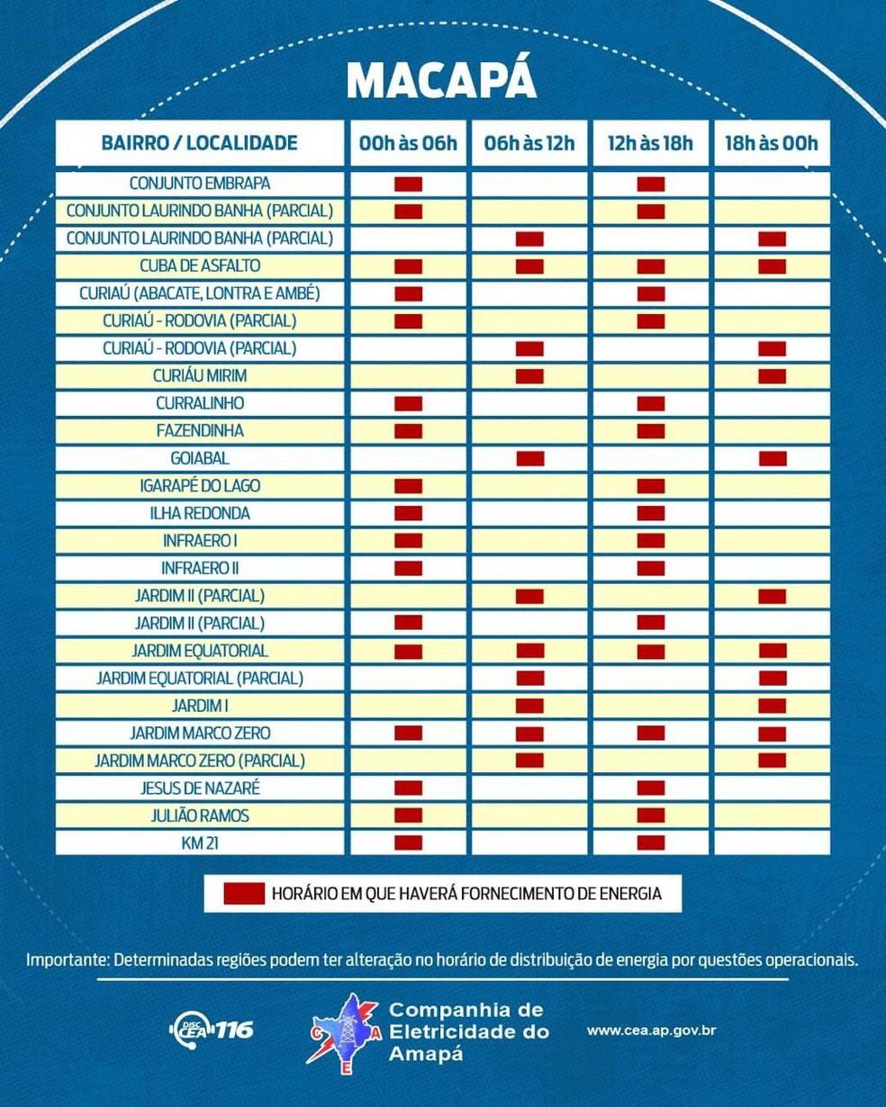Amapá - cronograma de rodízio de energia - Macapá 2 — Foto: CEA/Divulgação