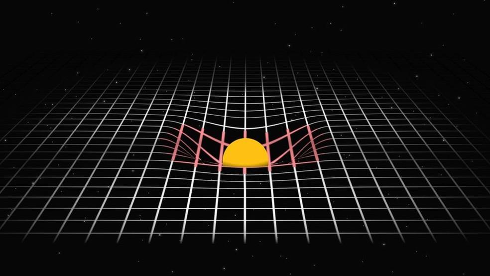 Einstein explicou a gravidade como a curvatura criada por um corpo massivo, como o Sol, no tecido do espaço-tempo — Foto: BBC