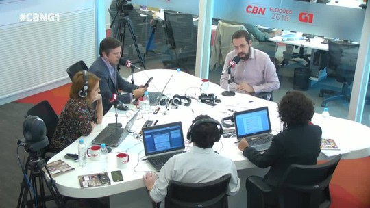 Veja o que é #FATO ou #FAKE na entrevista de Guilherme Boulos ao G1 e à CBN