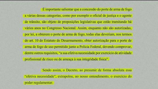 Decreto que flexibiliza porte de armas divide Congresso Nacional