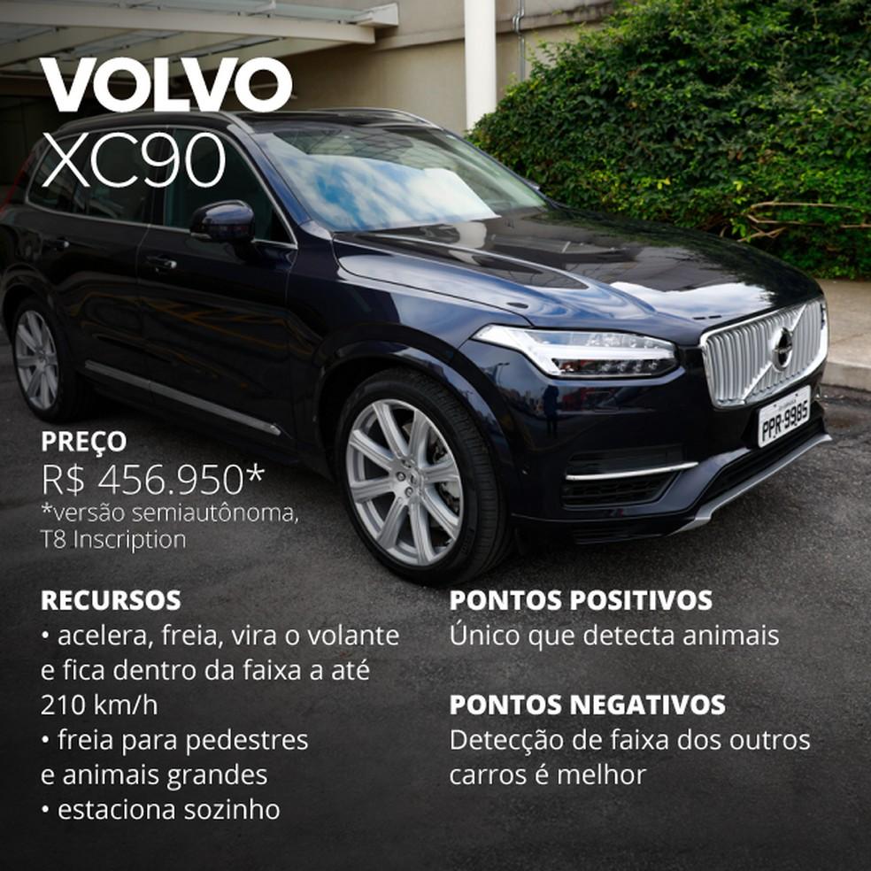 Volvo XC90 (Foto: Celso Tavares/G1)