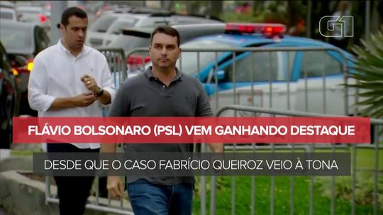 Flávio Bolsonaro: a trajetória do hoje senador eleito, envolvido no Caso Queiroz
