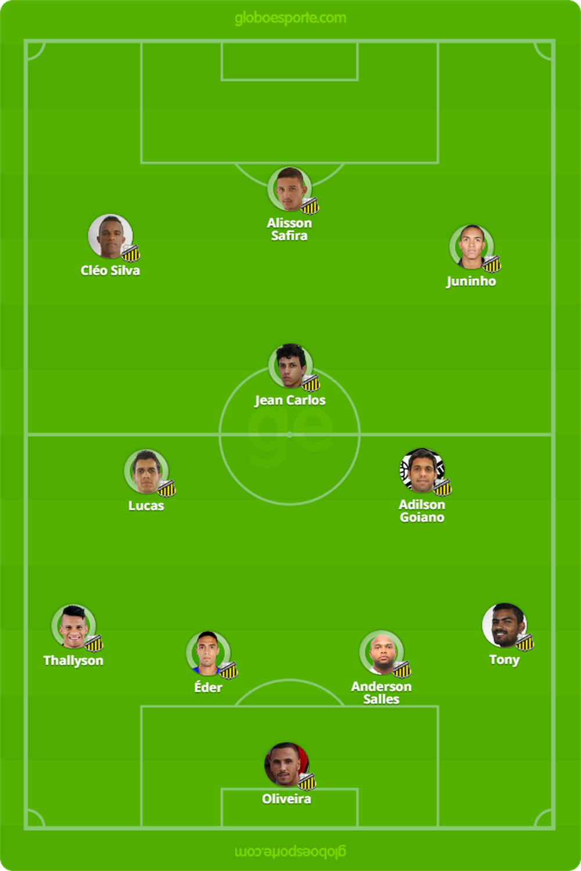 Tudo o que você precisa saber sobre Palmeiras x Novorizontino