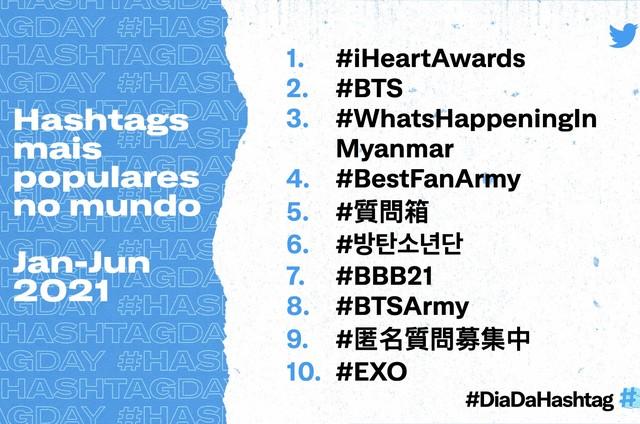 Hashtags mais populares no Twitter no mundo (Foto: Divulgação)