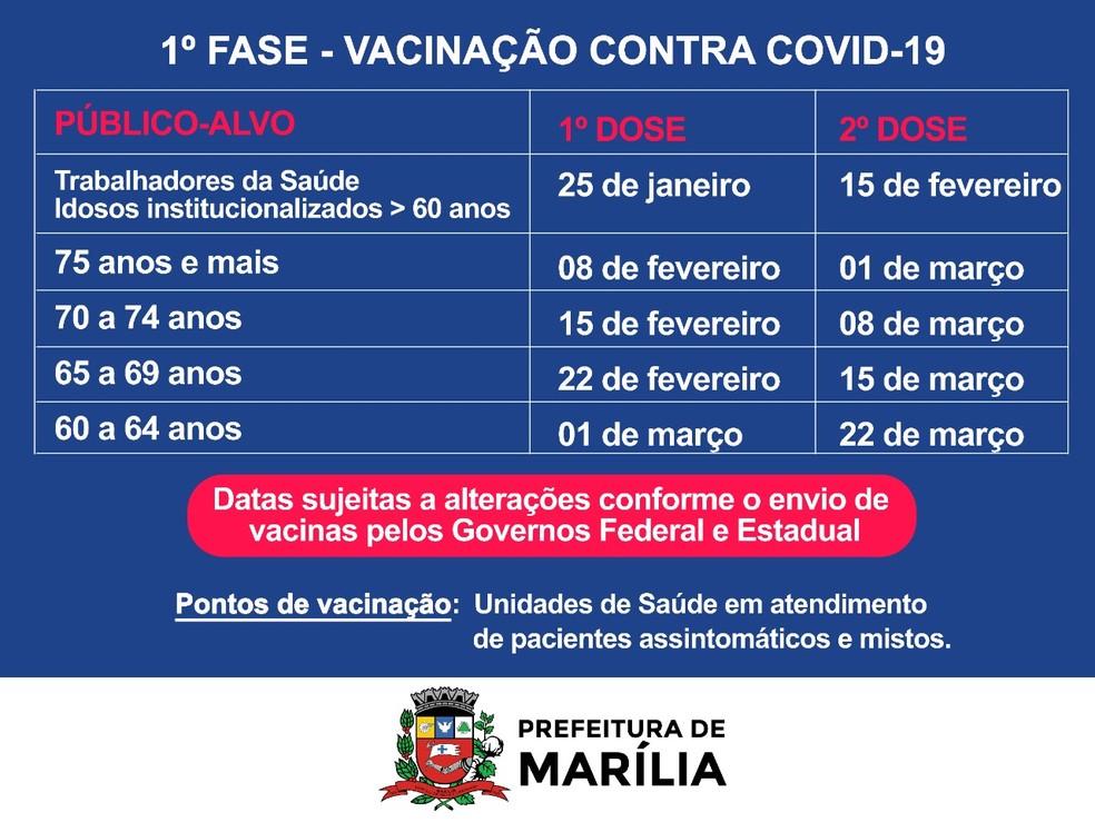 Marília define cronograma de vacinação contra a Covid para os grupos prioritários — Foto: Divulgação/Prefeitura de Marília