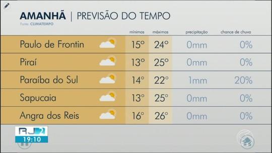 Meteorologia prevê quinta-feira de temperaturas amenas no Sul do Rio