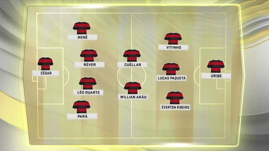 Diego deve voltar como titular no Flamengo? Comentaristas divergem no Seleção SporTV