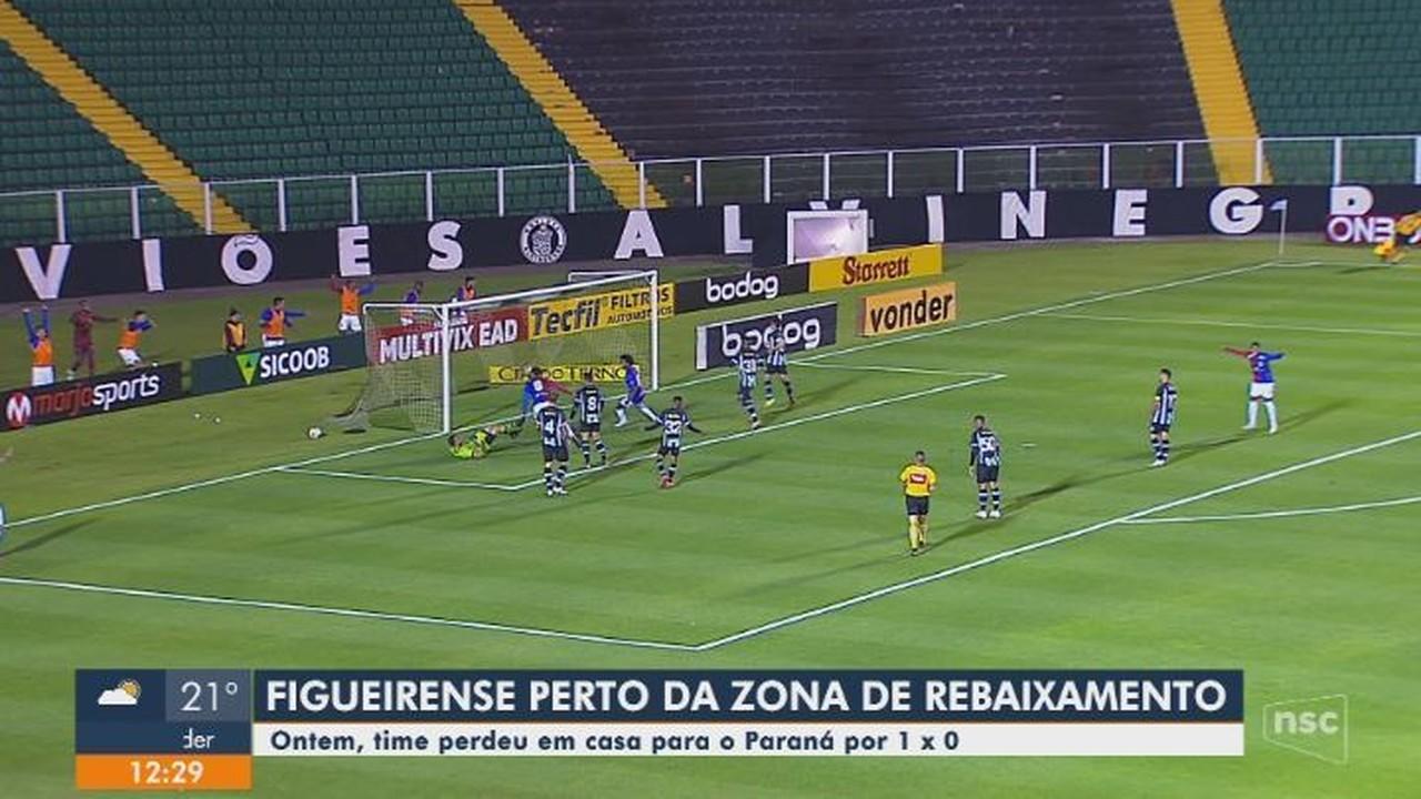 Roberto Alves comenta desempenho de times de SC na Série B