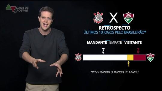 Central de Estatísticas #9: Corinthians x Fluminense