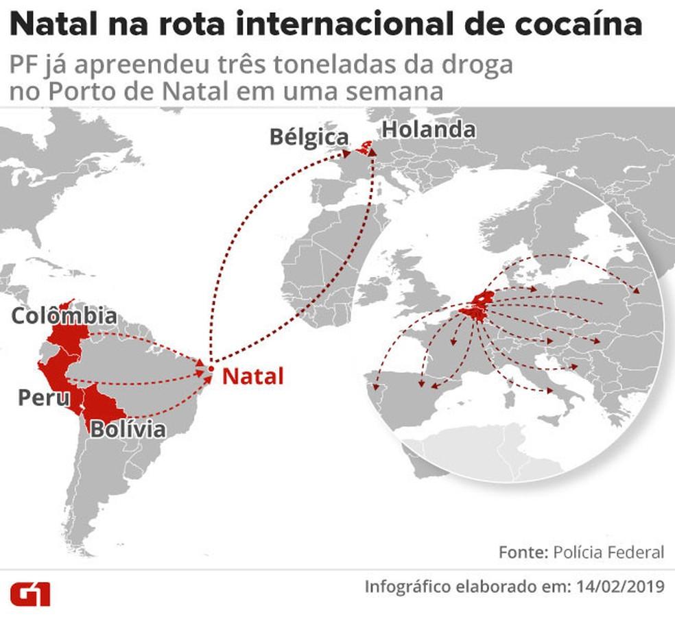Rota do tráfico internacional de cocaína tem o Porto de Natal como ponto de embarque — Foto: Rodrigo Cunha/G1