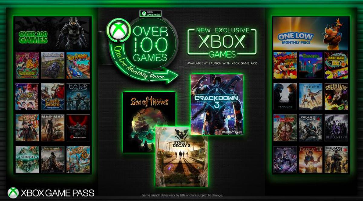 Xbox Game Pass chegará ao PC com jogos exclusivos da Microsoft   Jogos    TechTudo a967328e1e