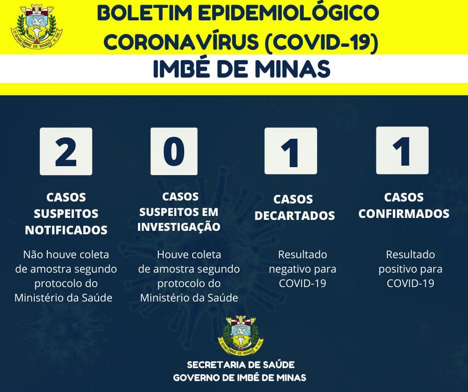 Prefeitura de Imbé de Minas confirma primeiro caso da Covid-19; mulher esteve no RJ