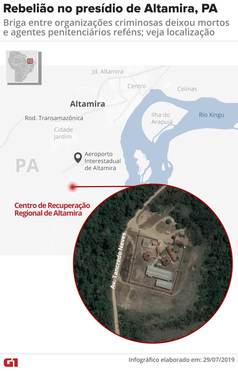 Altamira - Rebelião em presídio no sudoeste do Pará faz reféns e deixa mortos. — Foto: Arte G1