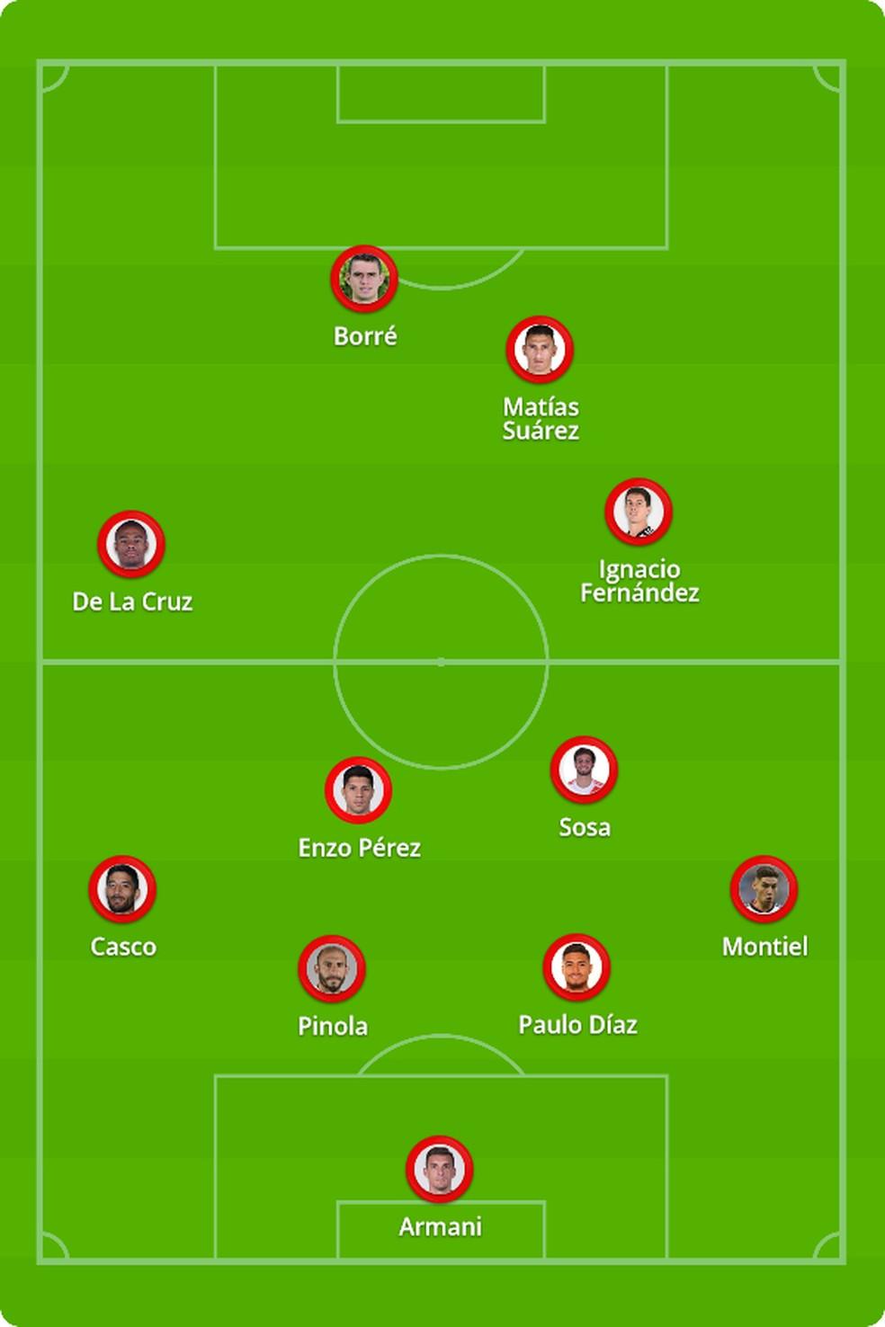 Provável escalação do River Plate contra o Athletico — Foto: ge