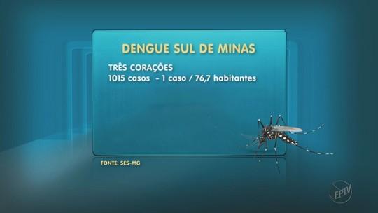 Relatório aponta Três Corações como cidade com maior número de casos de dengue no Sul de MG