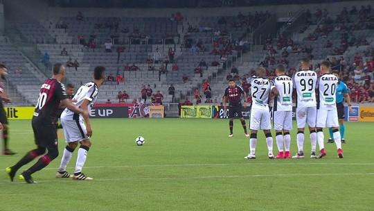 Melhores momentos: Atlético-PR 0 x 0 Ceará pela 3ª fase da Copa do Brasil