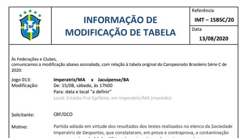 Imperatriz X Jacuipense Veja Onde Assistir Escalacoes Desfalques E Arbitragem Brasileirao Serie C Ge