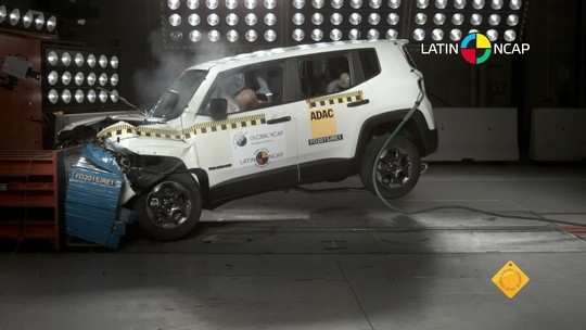 Latin NCap testa Renault Duster colombiano e critica estrutura