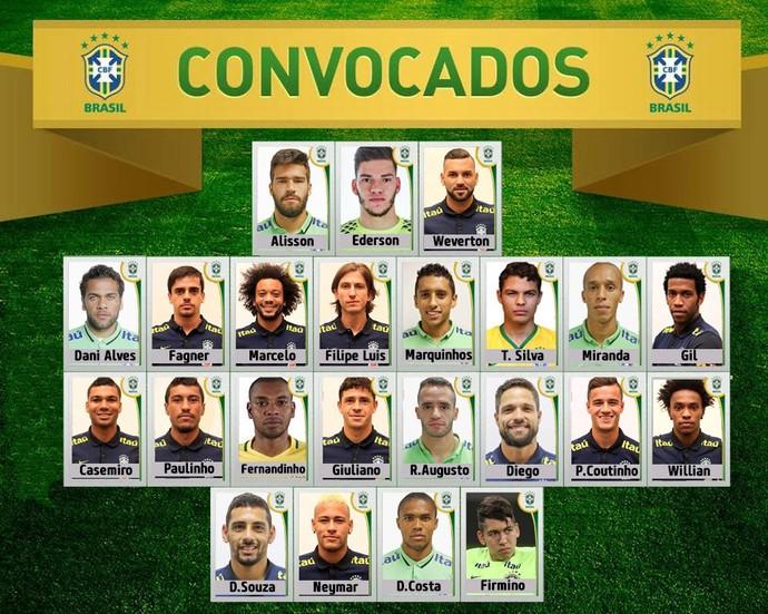 Tite convocação seleção brasileira Brasil lista Uruguai Paraguai (Foto: Reprodução/Twitter)