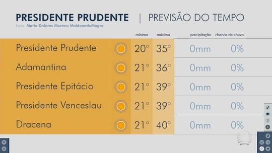 Confira a previsão do tempo para este domingo no Oeste Paulista