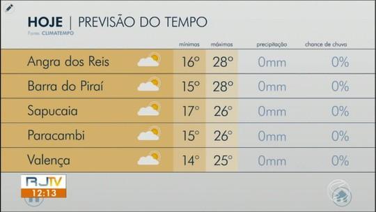 Meteorologia prevê quarta-feira de sol no Sul do Rio