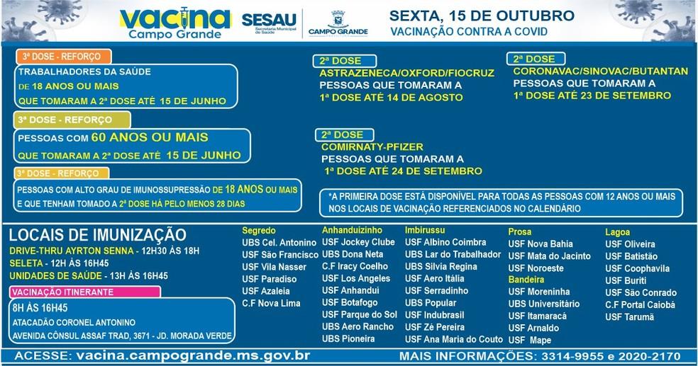 Pontos de imunização em Campo Grande nesta sexta (14).— Foto: PMCG/Reprodução