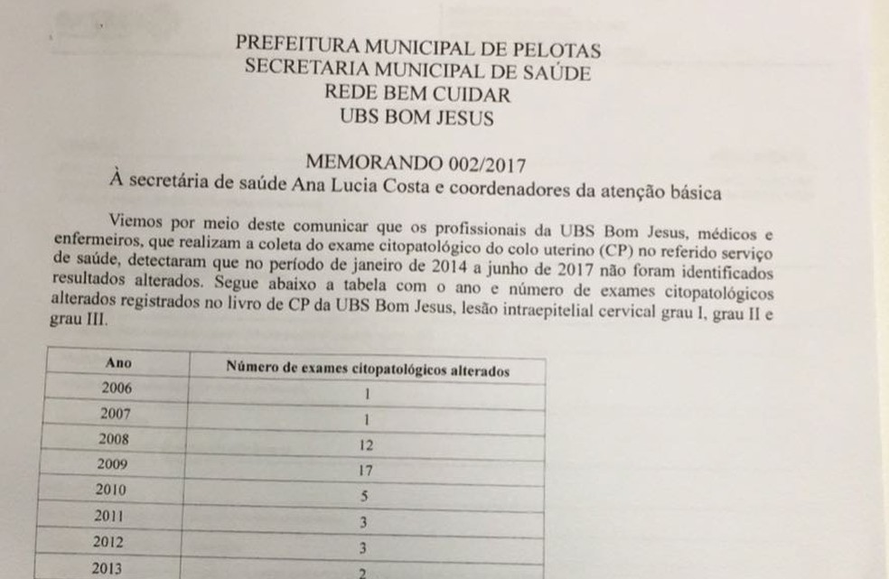 O memorando foi enviado no dia 4 de julho de 2017, por médicos e enfermeiros da unidade à secretária Municipal de Saúde Ana Lucia Costa, no qual os profissionais alertam sobre a inconformidade nos resultado dos exames preventivos do câncer de colo do útero. (Foto: Divulgação)