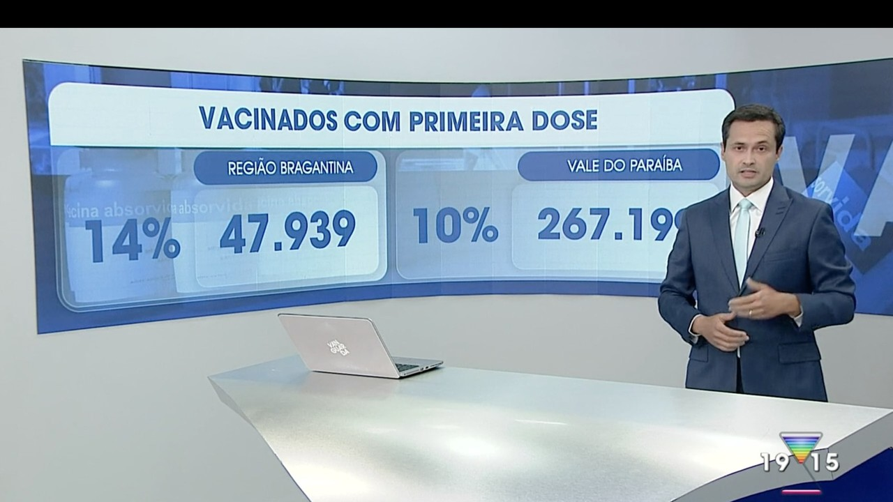 Veja os índices de vacinação da região