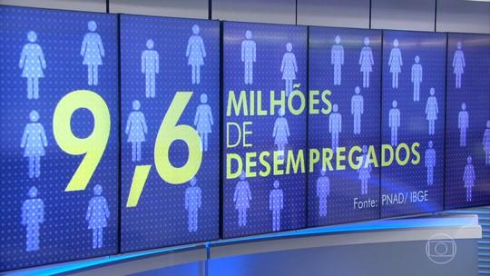 Desemprego atinge o maior nível desde 2012, aponta IBGE