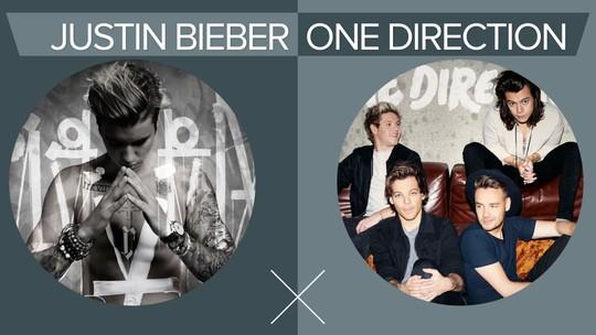 Zayn lança 'Like I would', 3º single após sair do One Direction; ouça
