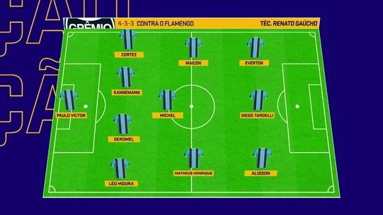 Redação destaca os jogadores decisivos de Grêmio e Flamengo
