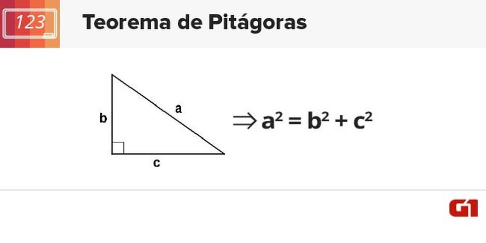 Teorema de Pitágoras (Foto: Arte/G1)