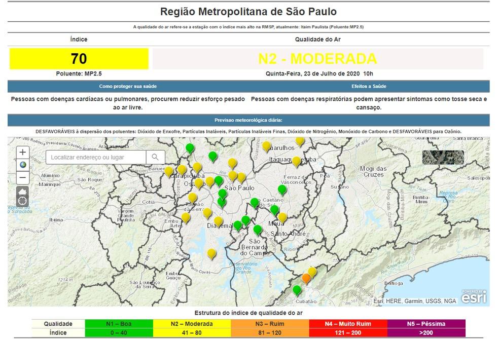 Qualidade de ar nesta quinta-feira (23) é moderada na Grande SP — Foto: Reprodução