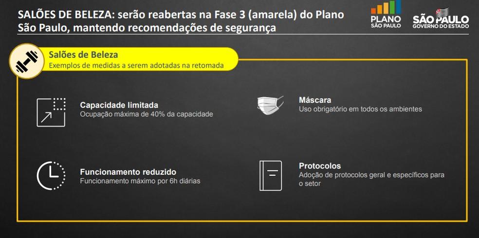 Protocolo do Plano São Paulo para reabertura de salões de beleza fase amarela, divulgado nesta sexta (3) — Foto: Reprodução/Governo de São Paulo