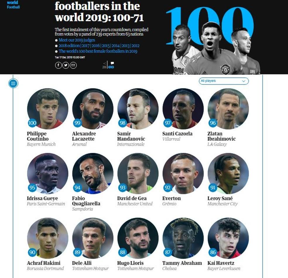 Lista do The Guardian coloca Everton entre os melhores do mundo  — Foto: Reprodução