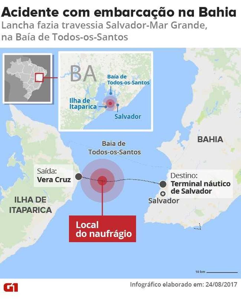 Acidente com embarcação na Bahia (Foto: Arte/G1)