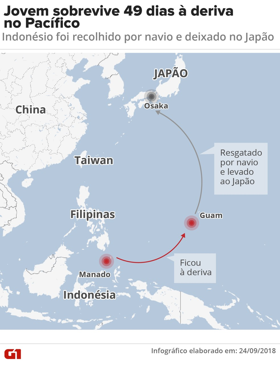 Mapa mostra trajetória do jovem indonésio que ficou à derica — Foto: Infografia: Karina Almeida/G1