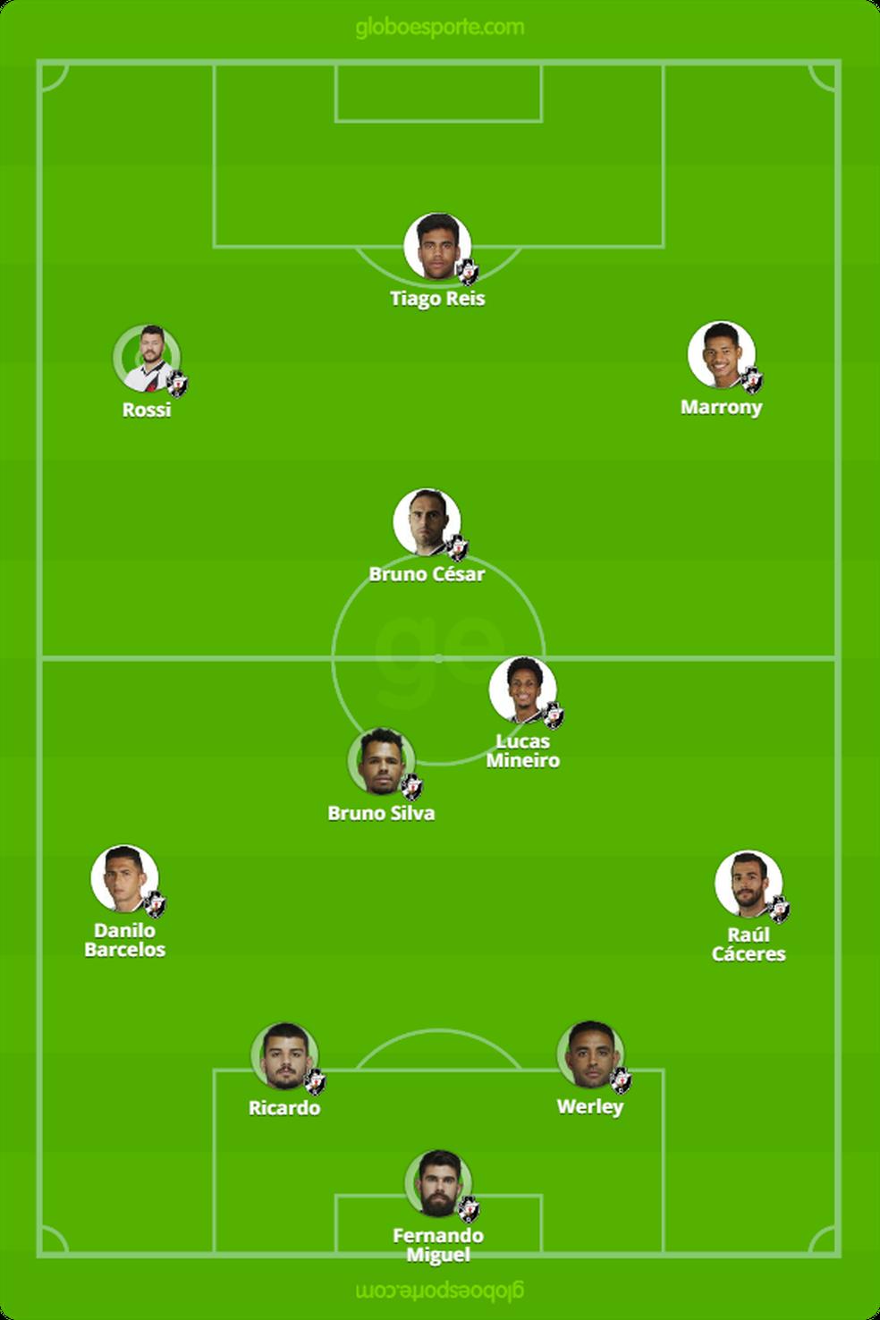 Provável Vasco contra o Bangu — Foto: GloboEsporte.com