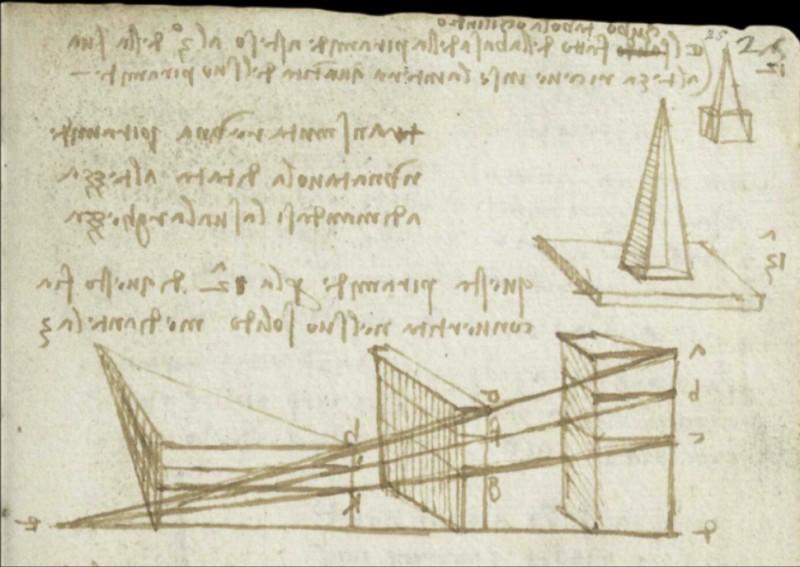 Tradução dos cadernos de Leonardo da Vinci, contudo, não esta disponível (Foto: Reprodução/Victoria and Albert Museum)