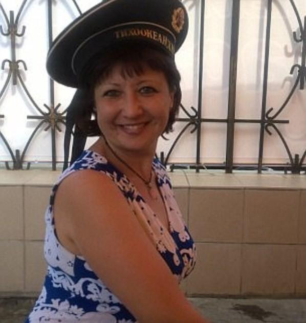 Irina Gonchar