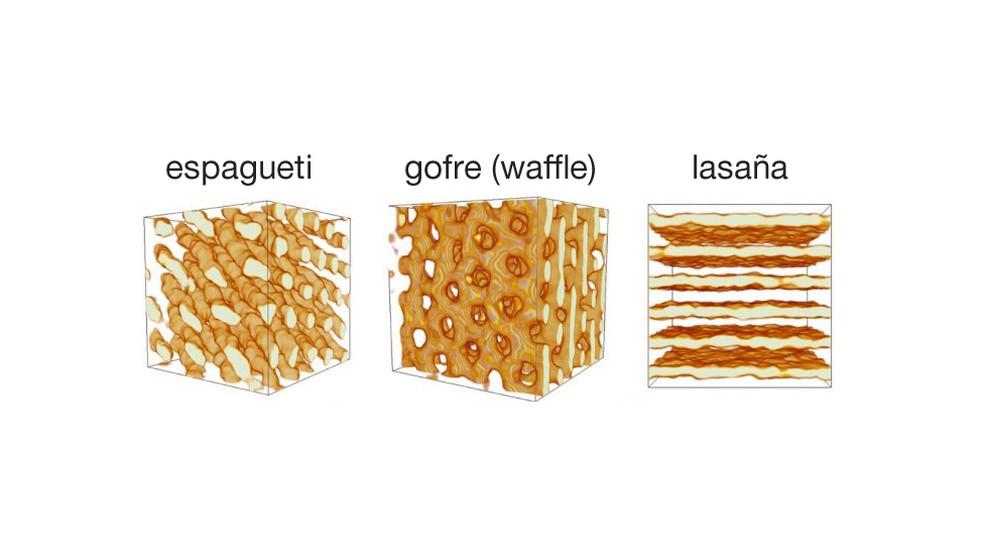Ilustração da pasta nuclear com estrutura em formato semelhante ao do espaguete, waffle e lasanha — Foto: Astrociência de materiais e pasta nuclear/Caplan/BBC
