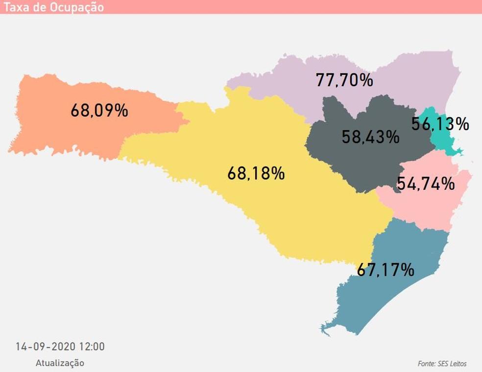 Taxa de ocupação de leitos de UTI da rede pública por região catarinenses — Foto: Reprodução/SES Leitos
