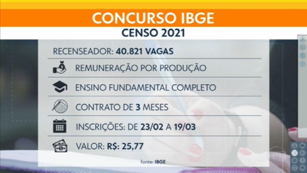 IBGE abre concurso com mais de 200 mil vagas para o Censo 2021